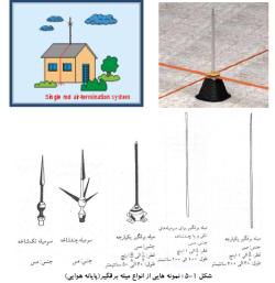 دستورالعمل طراحی، اجرا و بهره برداری از سامانه های اتصال زمین و صاعقه گیر